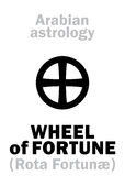 Astrology: WHEEL of FORTUNE. Astrology Alphabet: WHEEL of FORTUNE (Rota Fortunæ), point of horoscope. Hieroglyphics character sign (single symbol Royalty Free Stock Images