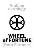 Astrology: WHEEL of FORTUNE. Astrology Alphabet: WHEEL of FORTUNE (Rota Fortunæ), point of horoscope. Hieroglyphics character sign (single symbol Royalty Free Stock Photography