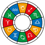 Astrology Zodiac Divisions. Astrology zodiac with twelve signs colored in their appropriate element color: red fire, ocher earth, blue air, and green water Stock Photo