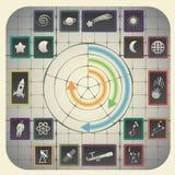 Astronomia symbole Zdjęcie Royalty Free