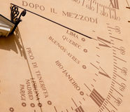 Astronomical clock detail Royalty Free Stock Photo