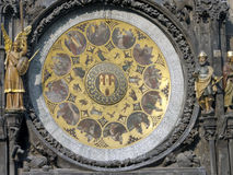 Astronomical Clock  Prague Royalty Free Stock Image