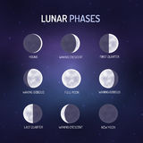Astronomical lunar pheses Stock Image