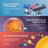 Astronomievektor-Fahnensatz Stockbild