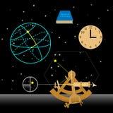 Astronomiuppsättning Hur man använder sextanten Arkivbild