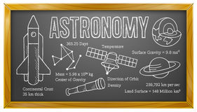 Astronomy, Science, School, Education, Blackboard Stock Photography