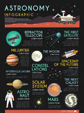 Astronomy vector flat infographic. Stylish vector infographics on the theme of astronomy, spaceflight, solar system, planets, space. Modern flat design Stock Photo