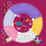 Astrophysique Infographic illustration stock