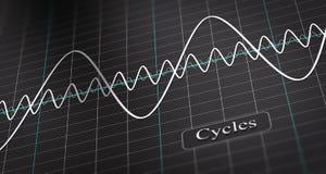Asunto o ciclo económico ilustración del vector