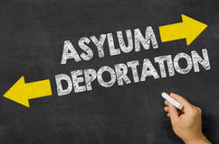 Asylum or Deportation Royalty Free Stock Images