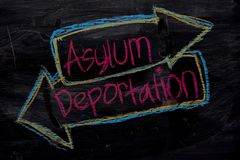 Asylum or Deportation written with color chalk concept on the blackboard royalty free stock photo