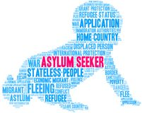 Asylum Seeker Word Cloud. On a white background vector illustration