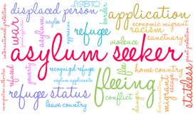 Asylum Seeker Word Cloud. On a white background royalty free illustration