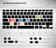 Atalhos infographic do teclado de computador Vetor Fotografia de Stock