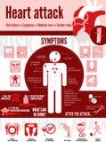 Ataque del corazón infographic Foto de archivo libre de regalías