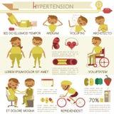Atención sanitaria de la hipertensión e infographic médico Imágenes de archivo libres de regalías