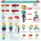 Atención sanitaria de la parálisis y médico infographic Foto de archivo libre de regalías