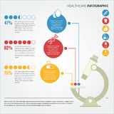 Atención sanitaria infographic Imágenes de archivo libres de regalías
