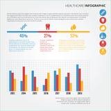 Atención sanitaria infographic Imagen de archivo libre de regalías