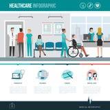 Atención sanitaria y hospitales infographic libre illustration