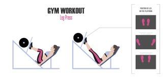 athletic exercises Ασκήσεις σε μια γυμναστική Τύπος ποδιών Θέσεις του ποδιού στην πλατφόρμα Γυναίκα που κάνει την άσκηση στη μηχα διανυσματική απεικόνιση