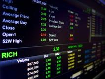 Atividades financeiras em um computador fotos de stock royalty free