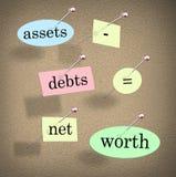 Ativos menos palavras explicando da equação do valor líquido dos iguais dos débitos Foto de Stock