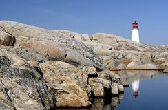 Atlantic Lighthouse Royalty Free Stock Photo