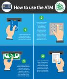 ATM terminal usage vector concept. Payment using credit card. ATM terminal usage.Vector illustration. royalty free illustration