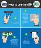 ATM użycia wektoru śmiertelnie pojęcie Zapłata używać kredytową kartę ATM terminal użycie również zwrócić corel ilustracji wektor Zdjęcia Stock