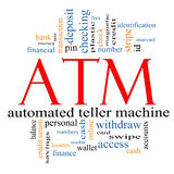 ATM Word Cloud Concept Stock Image