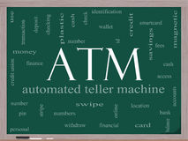ATM Word Cloud Concept on a Blackboard. With great terms such as automated, teller, machine, pin, number and more Royalty Free Stock Photos