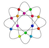 Atom. Ic ball in white background Royalty Free Stock Photos