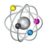 Atom cmyk color Stock Images