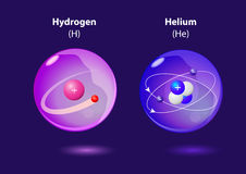 Atom Helium and Hydrogen. Structure atom Helium and Hydrogen. Vector Royalty Free Stock Photography