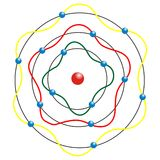 Atom model. Structure of atom model isolated Stock Photos