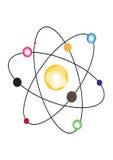 Atom nucleus Royalty Free Stock Photos