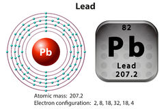 Atom symbol and electron of lead Royalty Free Stock Photography