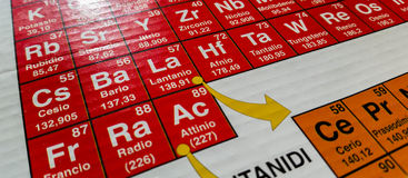Atomic numbers. Periodic table of elements for chemical study stock image