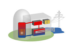 Atomkraftwerk lizenzfreie abbildung