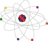 Atomo con l'orbita dell'elettrone Fotografia Stock Libera da Diritti
