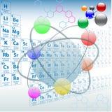 Atoom de chemieontwerp van de elementen periodiek lijst Stock Foto