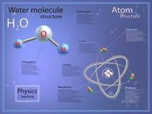 Atoom en moleculaire structuur van water Royalty-vrije Stock Foto