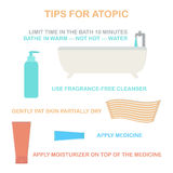Atopic dermatitis. Bathing, use of soap, application Royalty Free Stock Photography