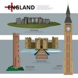Atracciones de la señal y del viaje de Inglaterra Imagen de archivo libre de regalías