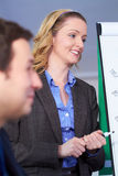 Atractive businesswoman standing next to flipchart Stock Images