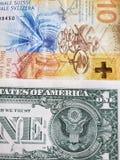att närma sig en schweizisk sedel av tio franc och amerikansk dollarräkning, bakgrund och textur royaltyfri fotografi