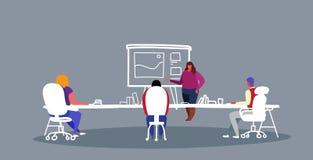 Att peka för affärskvinna bläddrar diagrammet med graphsbusinesspeople under utbildande arbetare för kontor för kvinnor för royaltyfri illustrationer