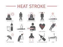 attack heart keeps man Συμπτώματα, επεξεργασία Επίπεδα εικονίδια καθορισμένα Διανυσματικά σημάδια για τη γραφική παράσταση Ιστού Στοκ Εικόνα
