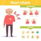 attack heart keeps man συμπτώματα διανυσματική απεικόνιση